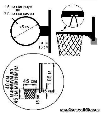 Как сделать баскетбольное кольцо своими руками фото