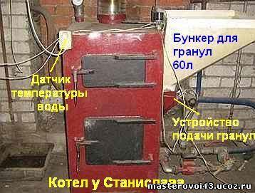 Автоматический котел на древесных гранулах