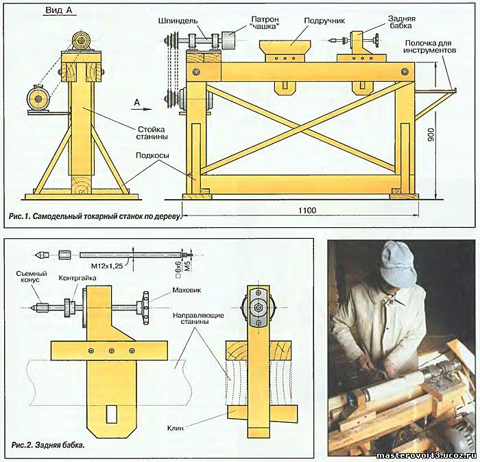 Сделать токарный станок дереву своими руками